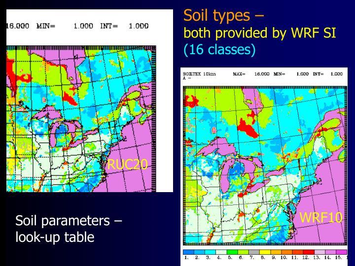 Soil types –