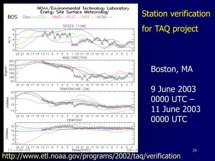Station verification