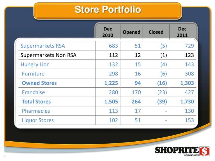 Store Portfolio