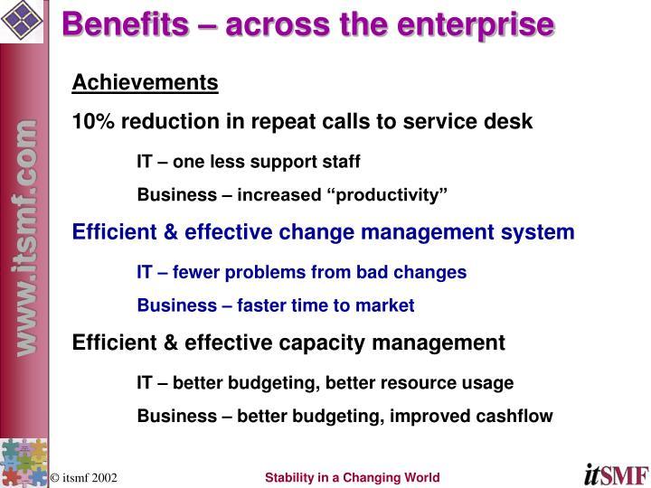 Benefits – across the enterprise