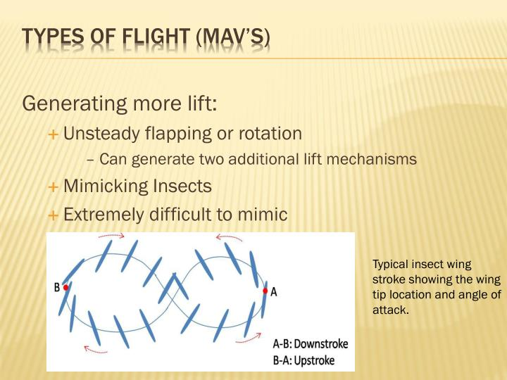 Generating more lift: