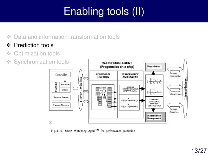 Enabling tools (II)