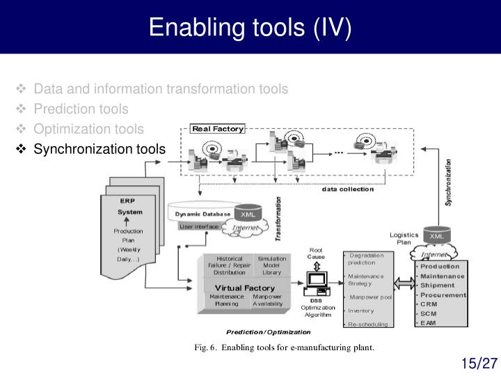 Enabling tools (IV)