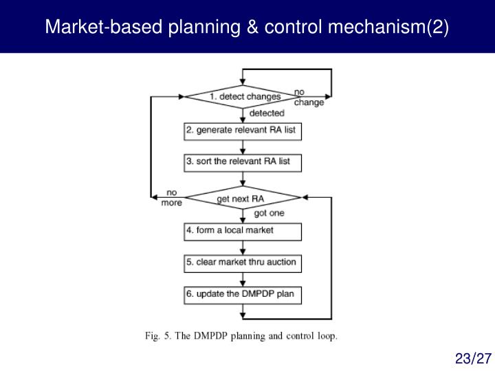 Market-based planning & control mechanism(2)