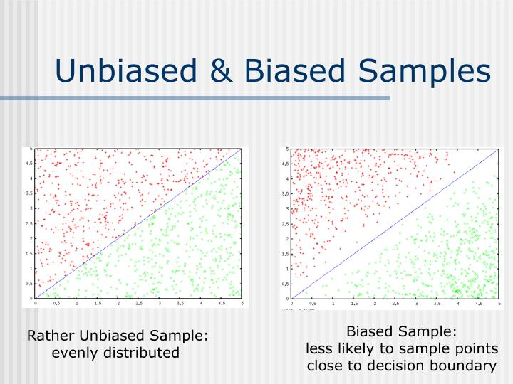 Unbiased & Biased Samples