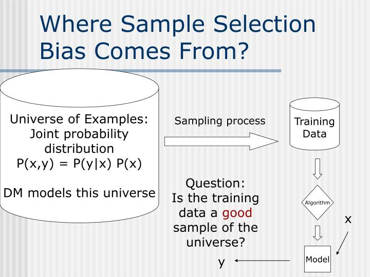 Where sample selection bias comes from