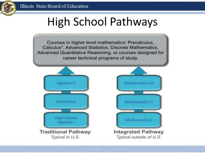 High School Pathways