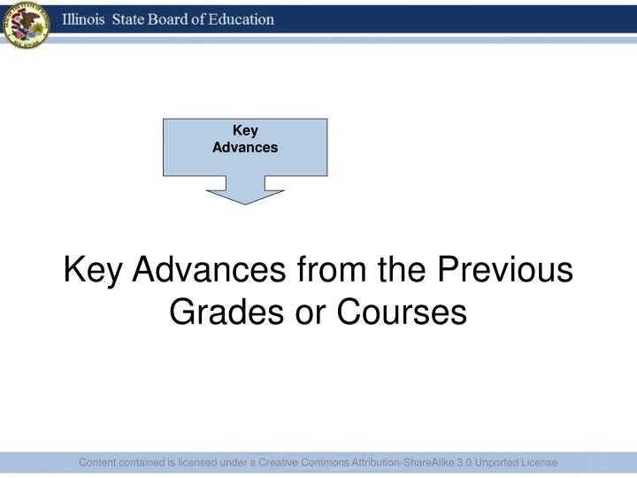 Key Advances from the Previous Grades or Courses