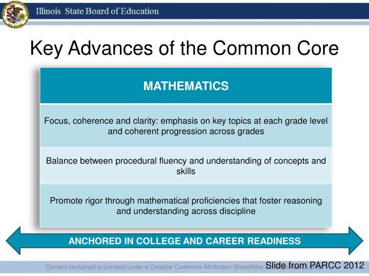 Key Advances of the Common Core