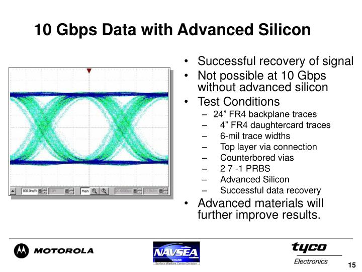 10 Gbps Data with Advanced Silicon