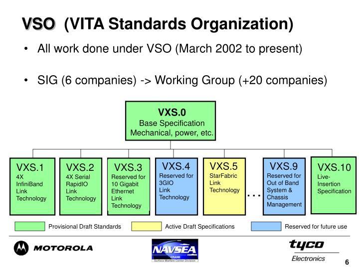 VXS.4