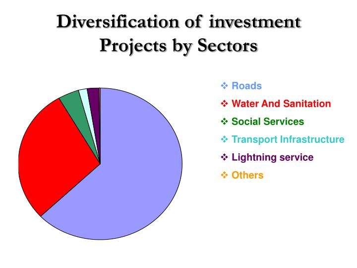 Diversification of investment Projects by Sectors