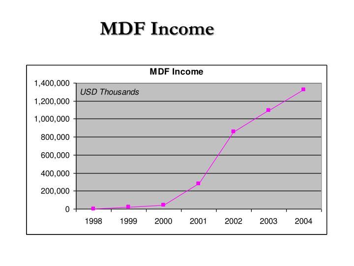MDF Income