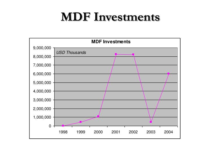 MDF Investments