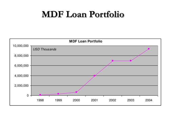 MDF Loan Portfolio