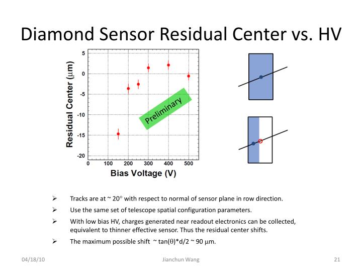 Diamond Sensor Residual Center vs. HV
