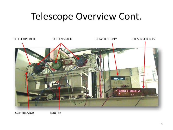 Telescope Overview Cont.