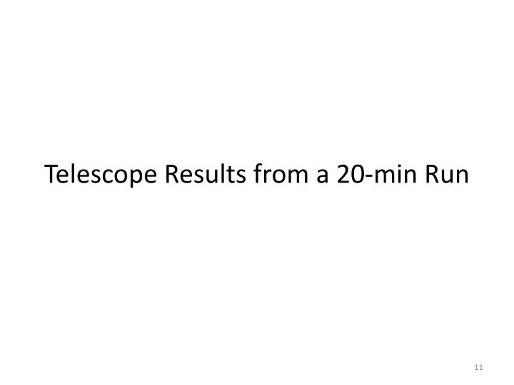 Telescope Results from a 20-min Run