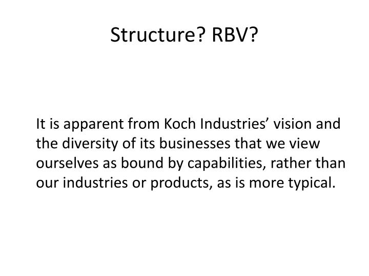Structure? RBV?