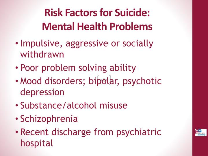 Risk Factors for