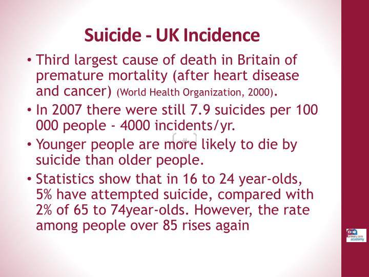 Suicide - UK Incidence
