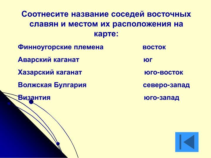 Соотнесите название соседей восточных славян и местом их расположения на карте: