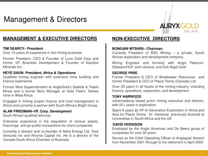 Management & Directors