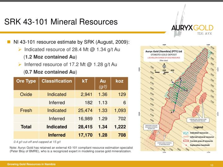 SRK 43-101 Mineral Resources