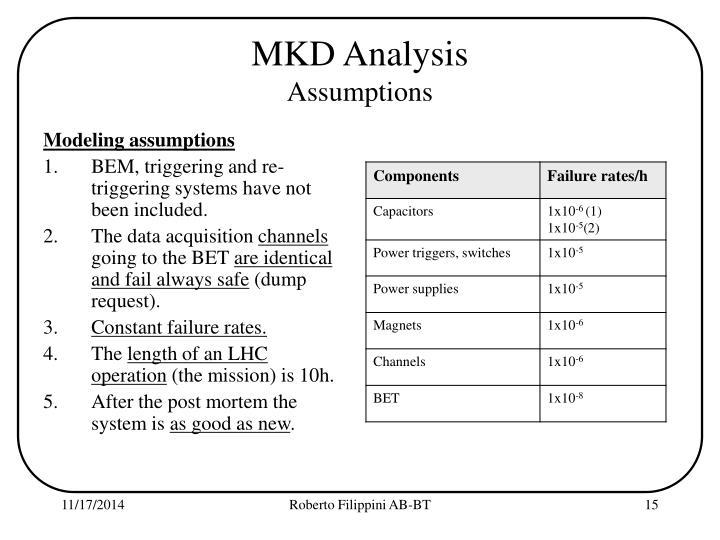 MKD Analysis
