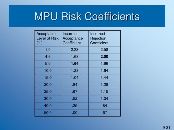 MPU Risk Coefficients