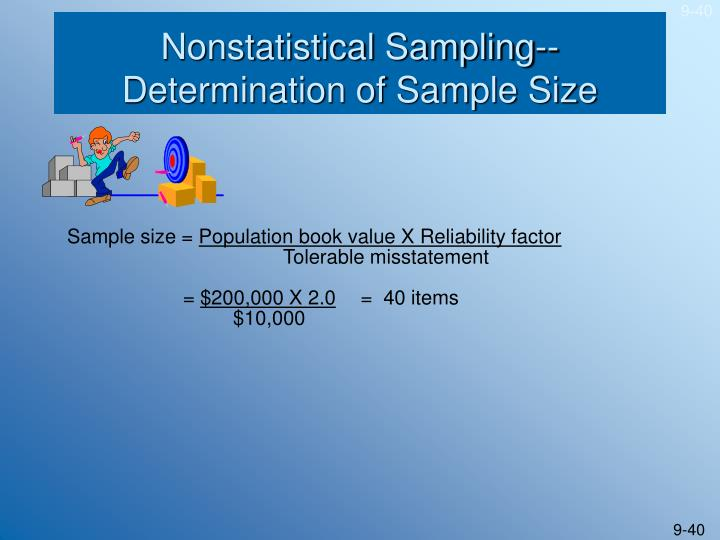 Nonstatistical Sampling--Determination of Sample Size