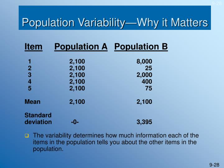 Population Variability—Why it Matters