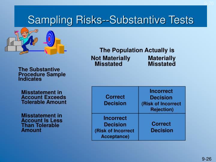 Sampling Risks--Substantive Tests
