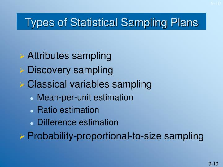 Types of Statistical Sampling Plans