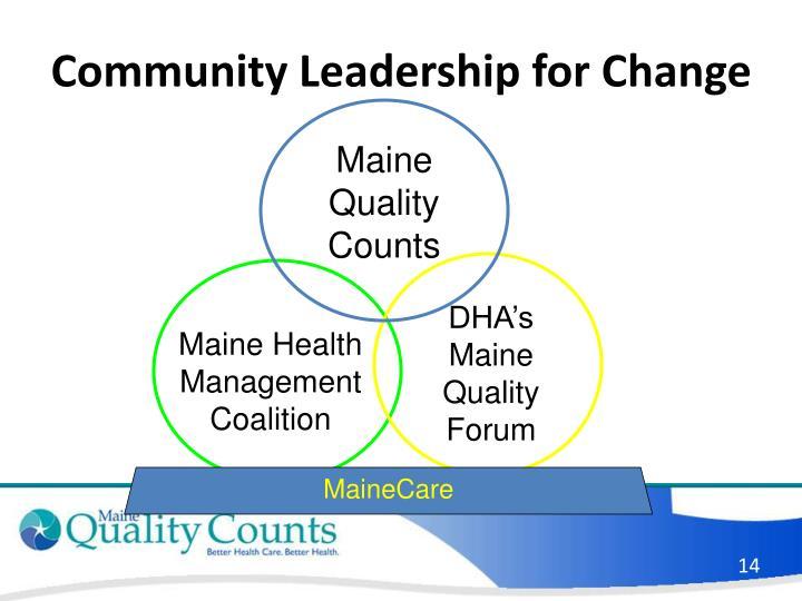 Community Leadership for Change