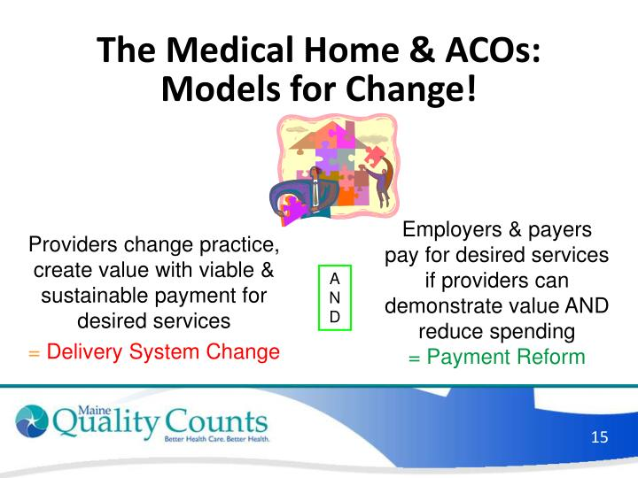 The Medical Home & ACOs: