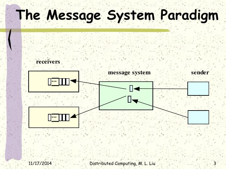 The Message System Paradigm