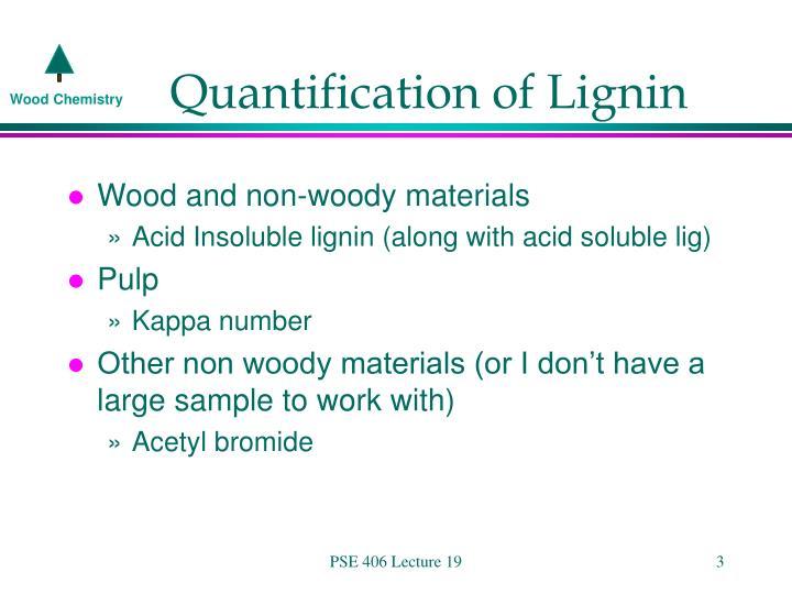 Quantification of Lignin
