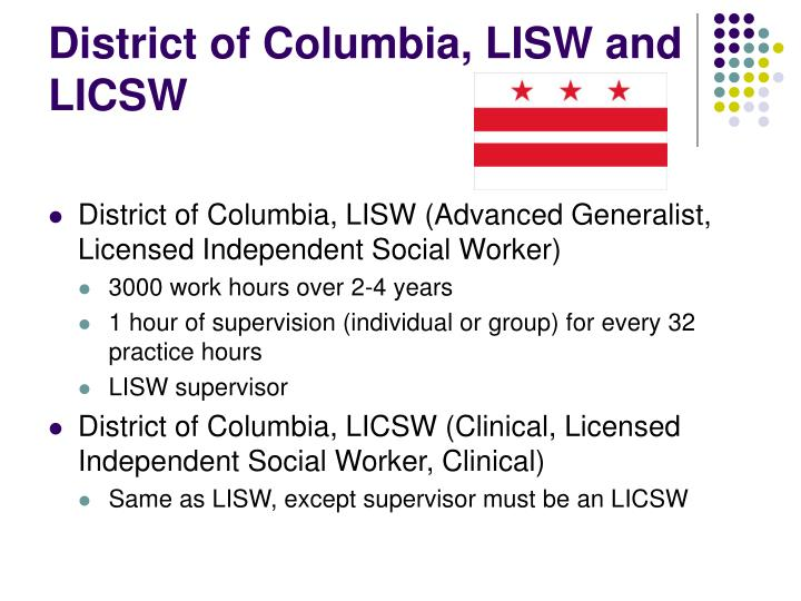 District of Columbia, LISW and LICSW