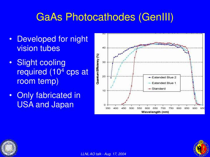 GaAs Photocathodes (GenIII)