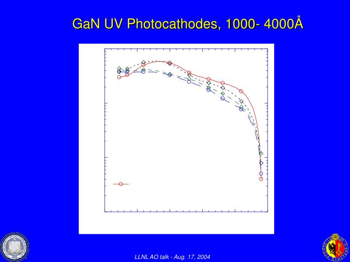 GaN UV Photocathodes, 1000- 4000Å