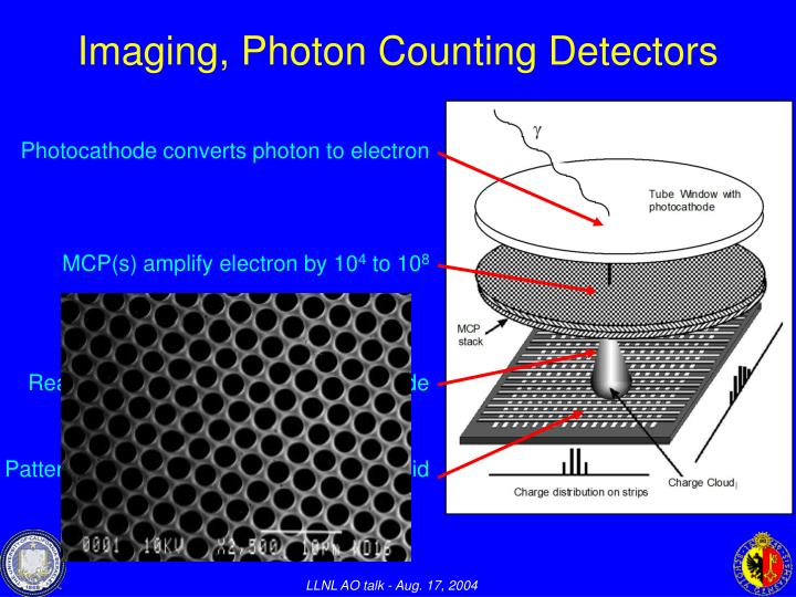 Photocathode converts photon to electron