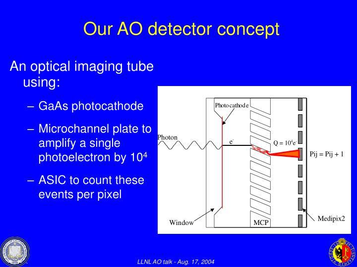 Our AO detector concept