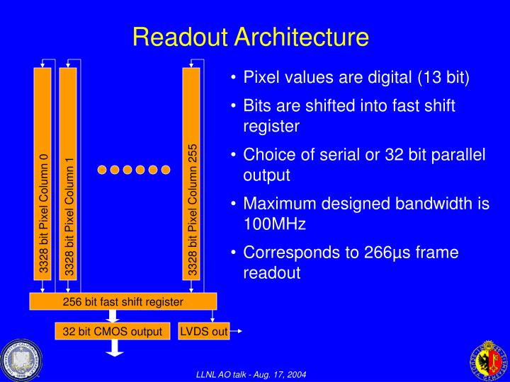 Readout Architecture