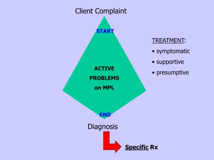 Client Complaint