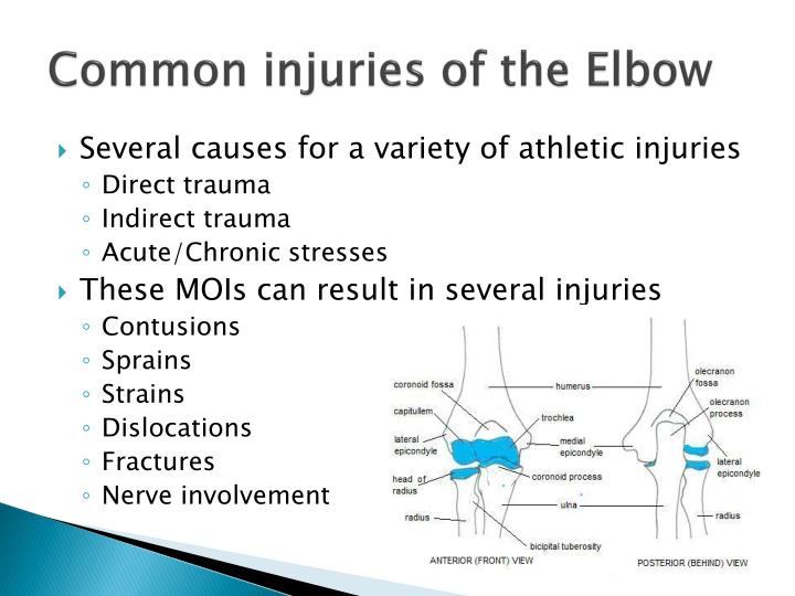 Common injuries of the Elbow