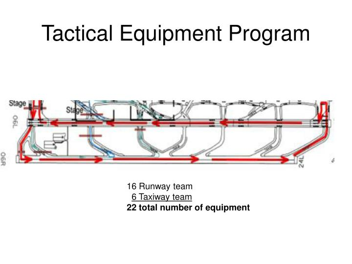 Tactical Equipment Program