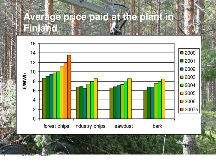 Average price paid at the plant in Finland