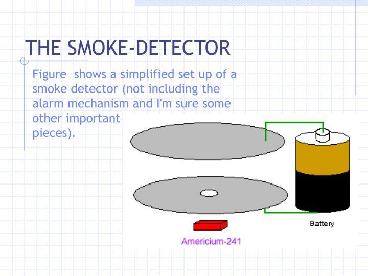 THE SMOKE-DETECTOR