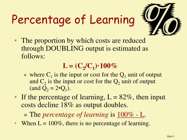 Percentage of Learning